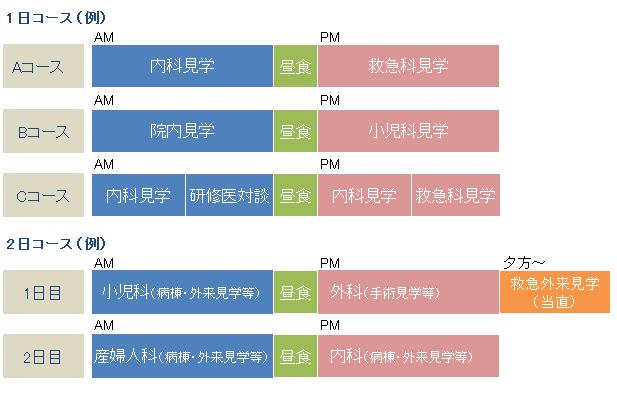 kengaku_schedule2013